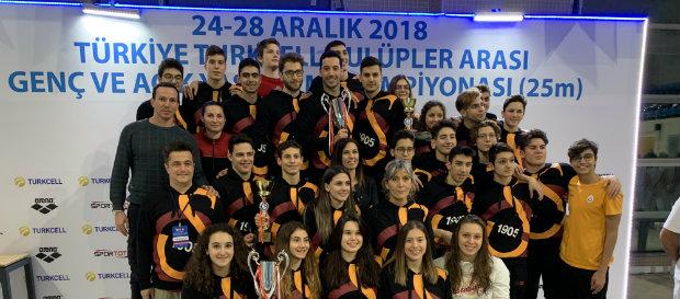 Türkiye Kısa Kulvar Kulüplerarası Genç ve Açık Yaş Yüzme Şampiyonası'nda dereceler