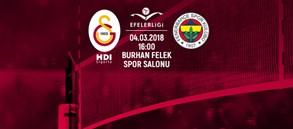 Maça doğru   Galatasaray HDI Sigorta - Fenerbahçe