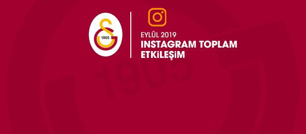 Galatasaray Instagram etkileşimlerinde 2. sırada