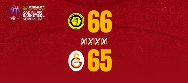 Çankaya Üniversitesi 66-65 Galatasaray