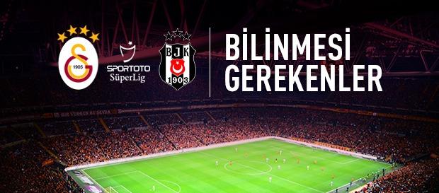 OPTA Facts   Galatasaray – Beşiktaş