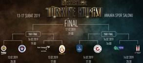 Erkekler Türkiye Kupası'nda program belli oldu