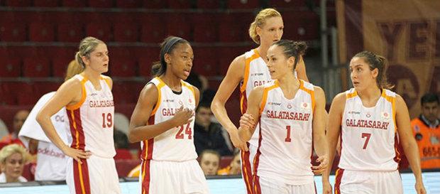 Galatasaray 85-74 Yakın Doğu Üniversitesi