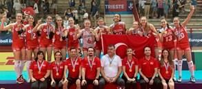 U16 Küçük Kız Milli Takımımız Namağlup Avrupa Şampiyonu