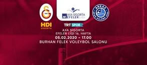 Maça doğru | Galatasaray HDI Sigorta - Arkas Spor