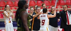 Galatasaray 95-90 Çankaya Üniversitesi