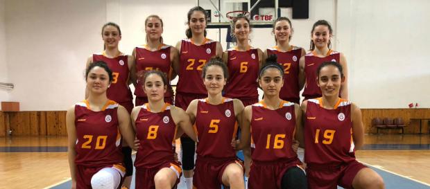 U16 Kız Takımımız İstanbul Şampiyonu!
