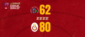 İzmit Belediyespor 62-80 Galatasaray