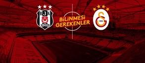 OPTA Facts | Beşiktaş - Galatasaray