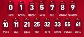 Galatasaray Odeabank'ın 2016-17 Sezonu Forma Numaraları