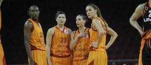Mersin BŞB. 72-87 Galatasaray Odeabank