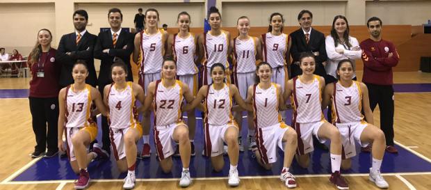 KBBL | Galatasaray 112-30 Dostluk Spor