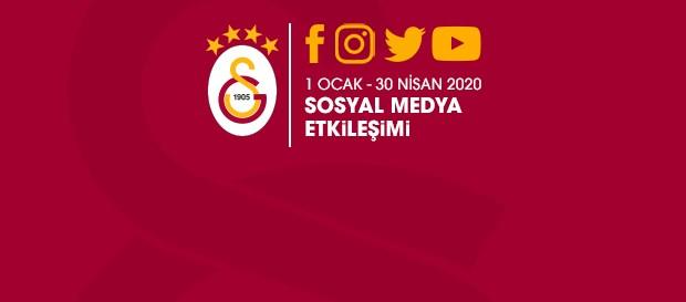 Sosyal medyada Türkiye'nin açık ara lideri Galatasaray!