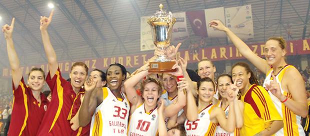 2009 FIBA Eurocup
